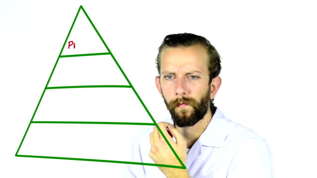 Healthy Eating Pyramid HD Video video