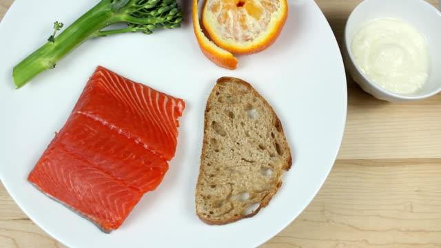 USDA Healthy Food Plate Rotates video
