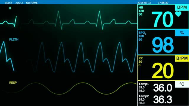 Heart beat monitor. video