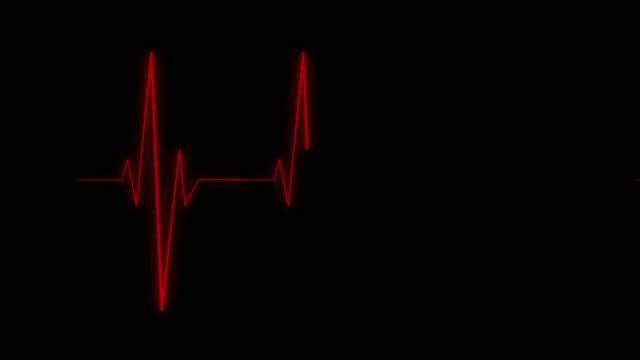 心率監測儀 - 描述 個影片檔及 b 捲影像