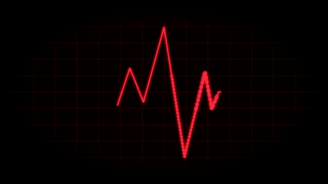 heart rate pulse video