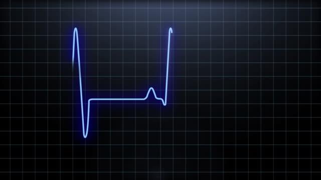herzschlag puls in blau, - medizinisches untersuchungsgerät stock-videos und b-roll-filmmaterial