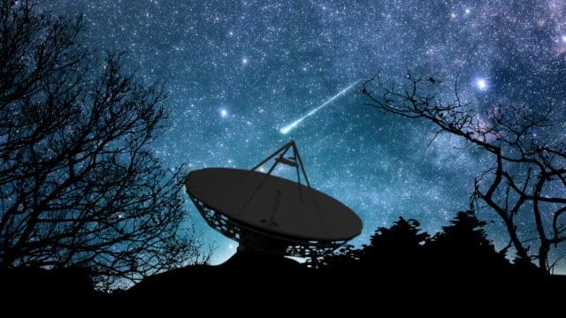 heavens above time lapse - parabolantenn bildbanksvideor och videomaterial från bakom kulisserna