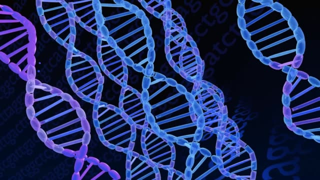 DNA Helix Background Animation video