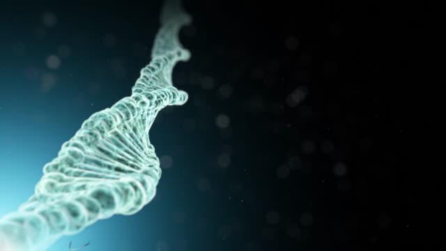 DNA Helix Moving on Left Side Background video