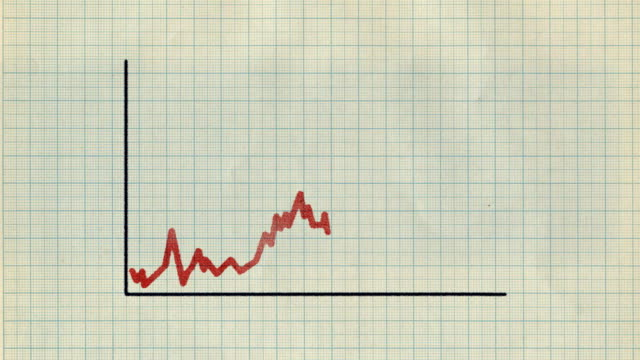 Hemorrhaging Stock Exchange A line traces the past 100 years of Dow Jones on graph paper. The line crashes cynically through the graph and bleeds into the page. dow jones industrial average stock videos & royalty-free footage