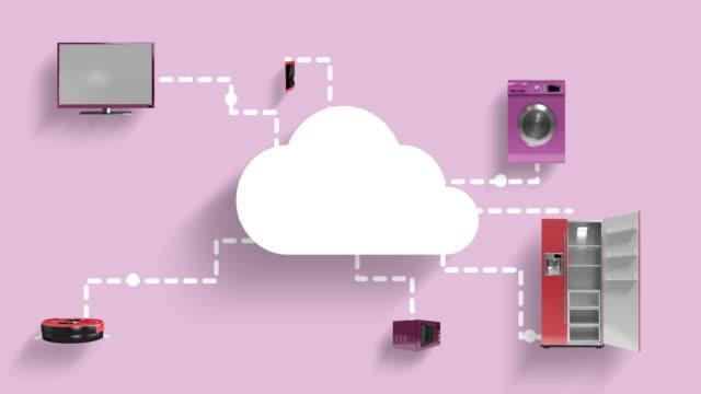家電を介して接続するクラウド ・ コンピューティング - モノのインターネット点の映像素材/bロール