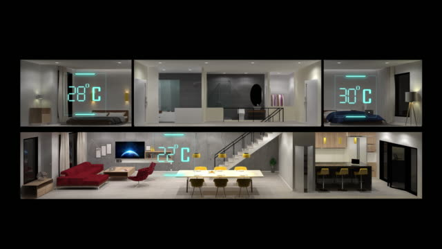 Home Automation and smart home technology - Temperature adjustment