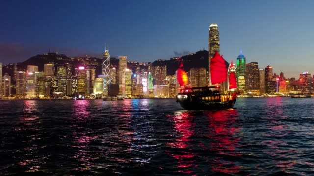 Hong Kong Skyline and Victoria Harbor.