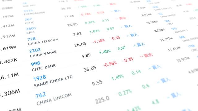 hong kong stock market - conto corrente video stock e b–roll