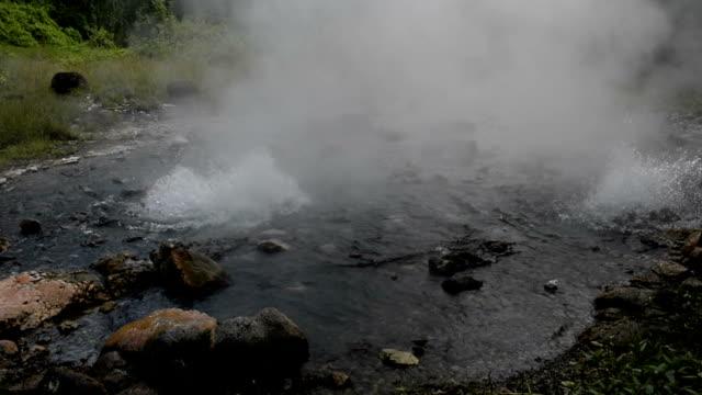 Hot springs video