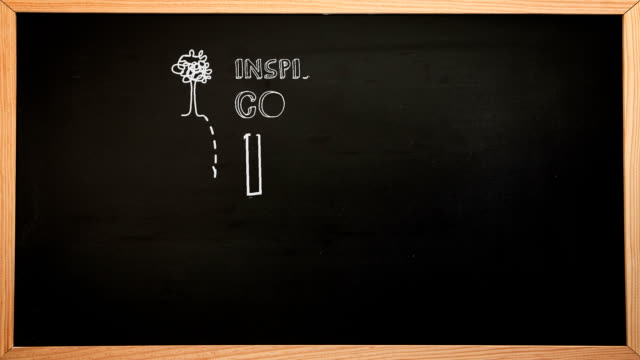 Idea brainstorm appearing on chalkboard video