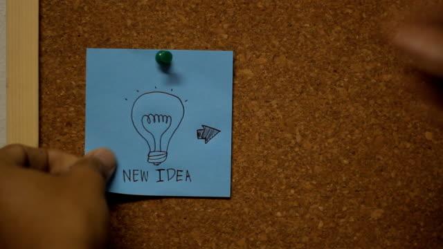 Idea concept video