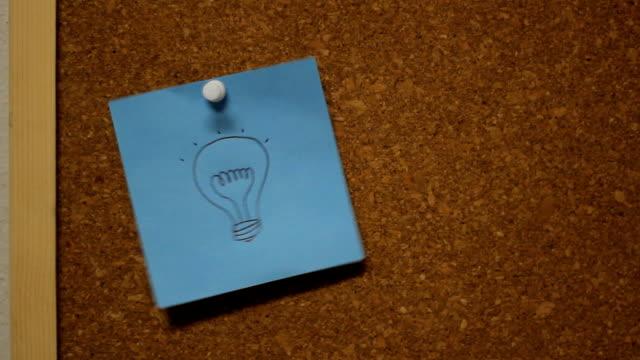 Idea spin on Cork Bulletin Board video