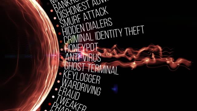 identity theft terms - phishing filmów i materiałów b-roll