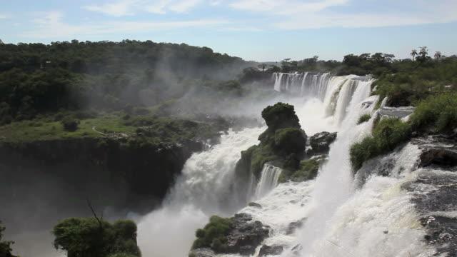 Iguazu Falls, Argentina Side video
