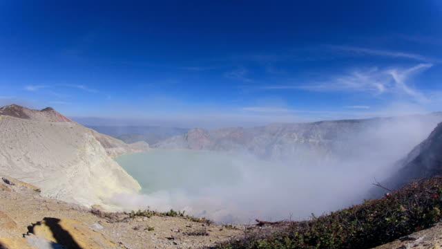 Ijen Volcano timelapse video