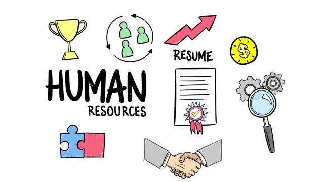 Illustration of human resources icon set video