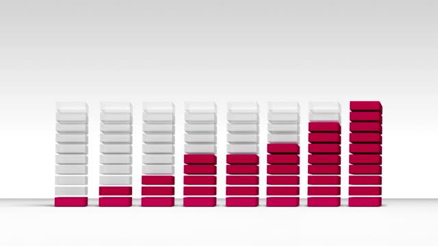 vídeos de stock, filmes e b-roll de gráfico de crescimento económico. 3 d gráfico 1. bar (incluído alpha - continuidade