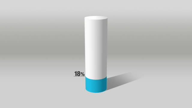 Indicate about 20 percents, growing bar chart video
