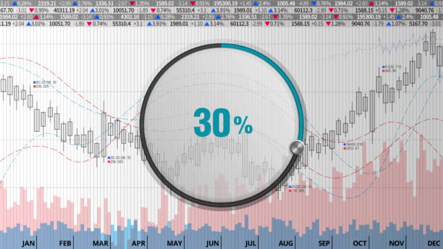 Indicate about 30 percents circle dial on various Stock charts video