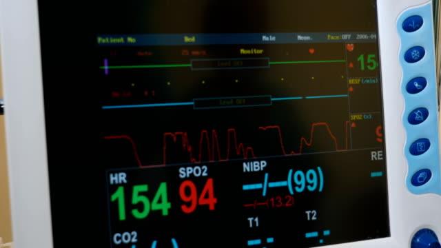 konzept der säuglingsgesundheit. multiparameter-patientenmonitor-bildschirm. medizinische bildschirmschnittstelle. bildschirm mit verschiedenen gemessenen st-segment und herzinfarkt erkennung, schrittmacher-analyse und arrhythmie-analyse, alle auf einem f - medizinisches untersuchungsgerät stock-videos und b-roll-filmmaterial