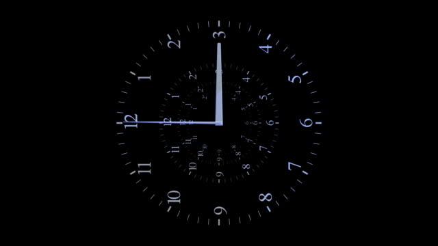 Infinite clock loop 2 video