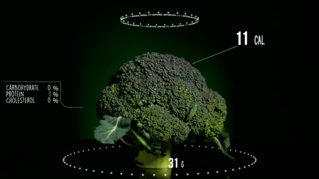 infographic of broccoli with vitamins, microelements minerals. energy, calorie and component - broccolo video stock e b–roll