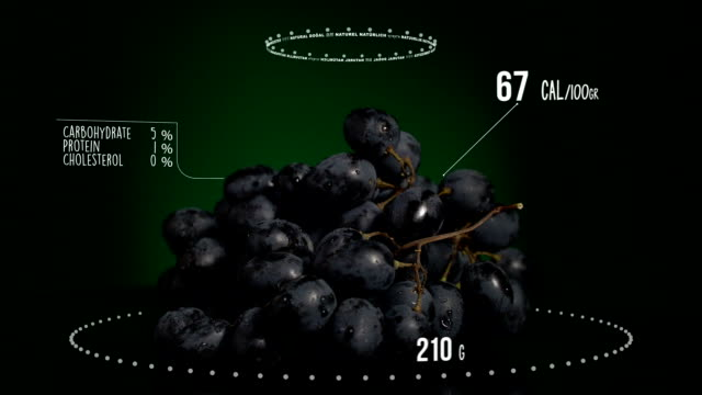 Infographic of Grape with vitamins, microelements minerals. Energy, calorie and component video
