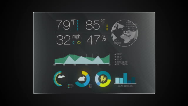 Information graphic technology panel 'Weather' user interface digital display application. video