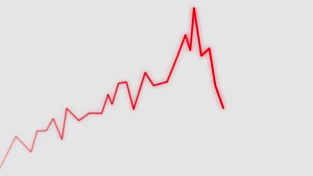 vídeos de stock, filmes e b-roll de crash da bolsa de insolvência de perder investimento animação 4k video sobre fundo branco. - mover para baixo