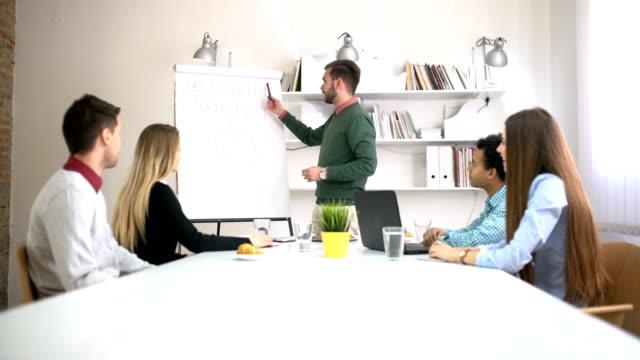 inspiring project - продвижение трудовые отношения стоковые видео и кадры b-roll