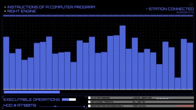 Instructions of a computer program video