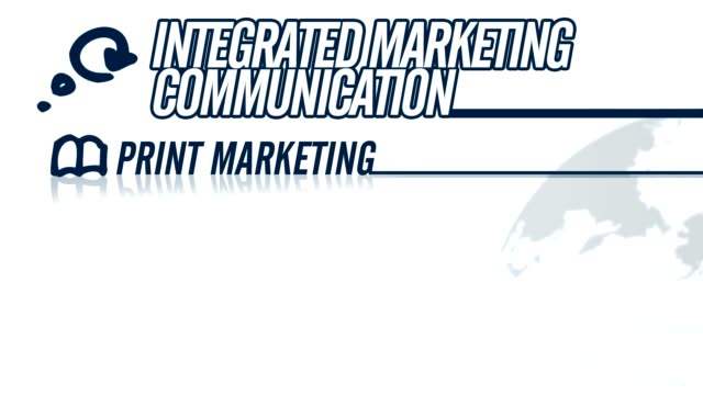 Integrated Marketing Communication video illustration on white in HD