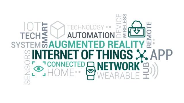 Internet of things cloud tag