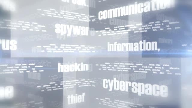 インターネットセキュリティ関連の用語 ビデオ