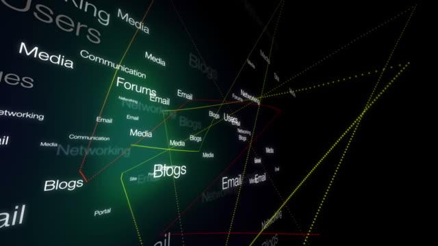 internet word concept network - chain studio bildbanksvideor och videomaterial från bakom kulisserna