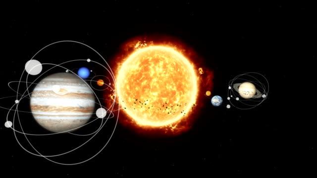 podróż przez układ słoneczny - układ słoneczny filmów i materiałów b-roll