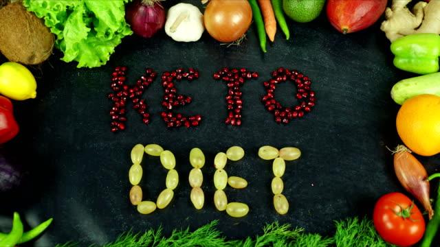 vídeos de stock, filmes e b-roll de fruto de dieta keto parar o movimento de - dieta paleo