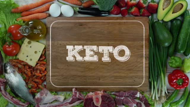 Movimento de parada de keto - vídeo