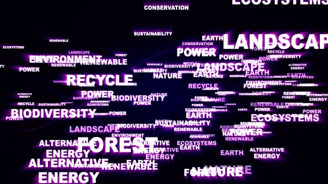 ecology keywords animation explosion, rendering, background, loop - earth day stock videos & royalty-free footage