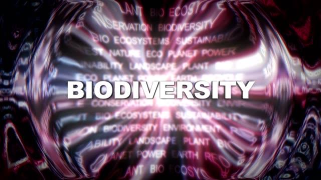 Ökologie Keywords Glitch Explosion, Rendering, Animation, Hintergrund, Schleife – Video