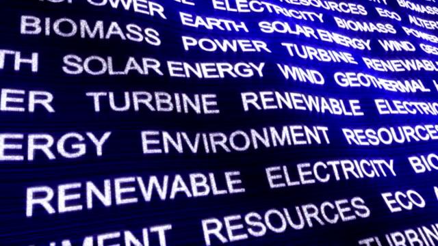 RENEWABLE ENERGY Keywords on Carpet, Animation, Rendering, Background, Loop video