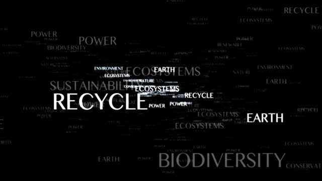 ECOLOGY Keywords Text Animation, Rendering, Background Overlays, Alpha Channel, Loop video