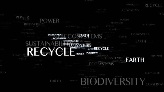 Ökologie Keywords Textanimation, Rendering, Hintergrund-Overlays, Alpha-Kanal, Schleife – Video