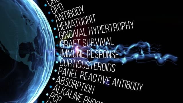 Kidney Transplant Terms video