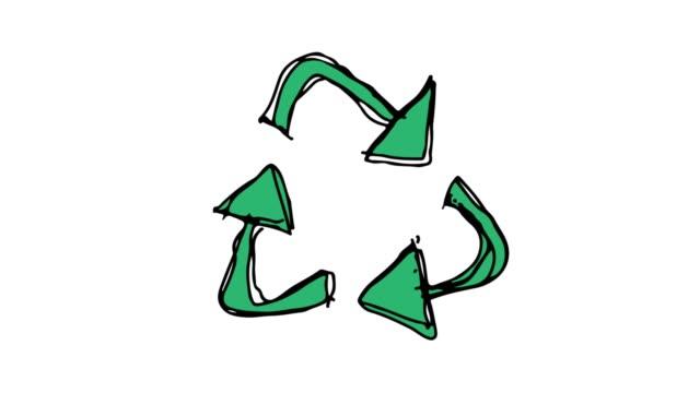 vidéos et rushes de enfants dessin fond blanc avec le thème du recyclage - recyclage