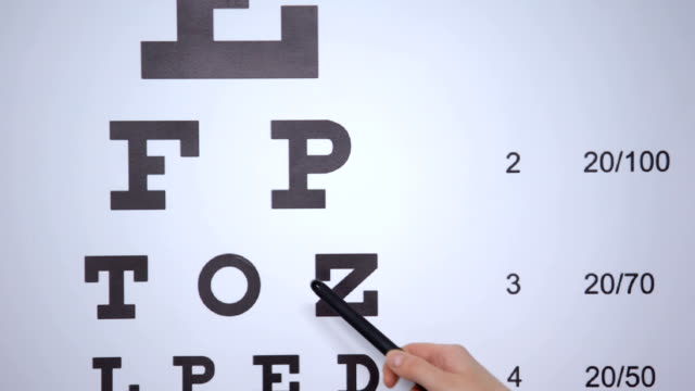 Lady ophthalmologist checking eyesight, showing letters on chart, focused vision Lady ophthalmologist checking eyesight, showing letters on chart, focused vision ophthalmologist stock videos & royalty-free footage