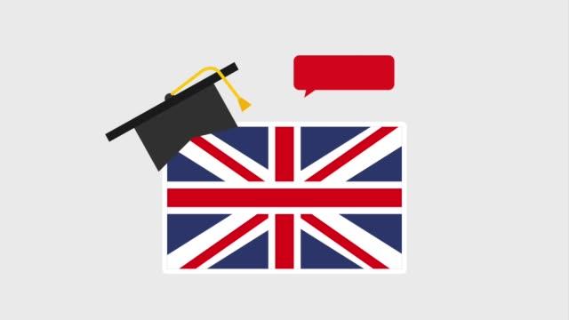 Apprendre anglais en ligne - Vidéo