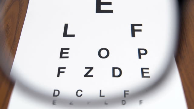 Letter chart for bad eyesight. Letter chart for bad eyesight. Difference between lenses and without them. eyesight stock videos & royalty-free footage
